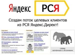 Настройка Яндекс Директ